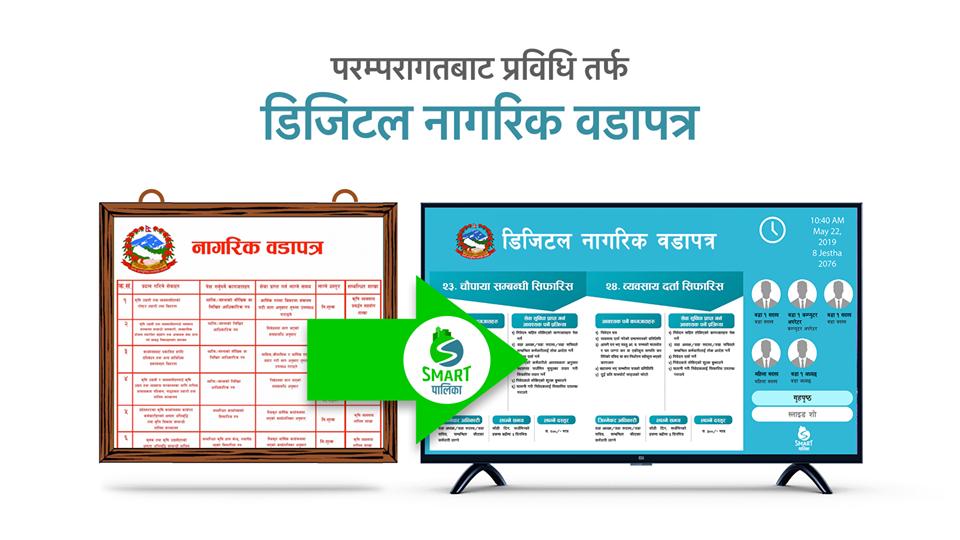 Digital Citizen Charter